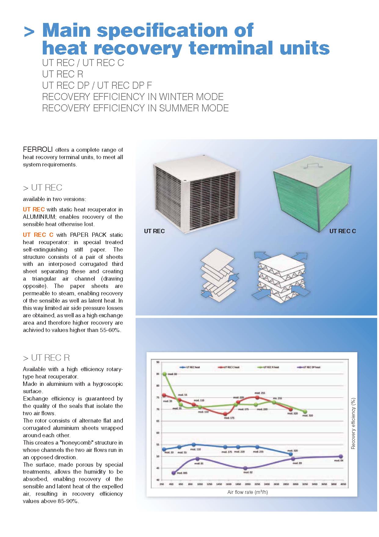 Ferroli-Heat Recovery 1_Page_1
